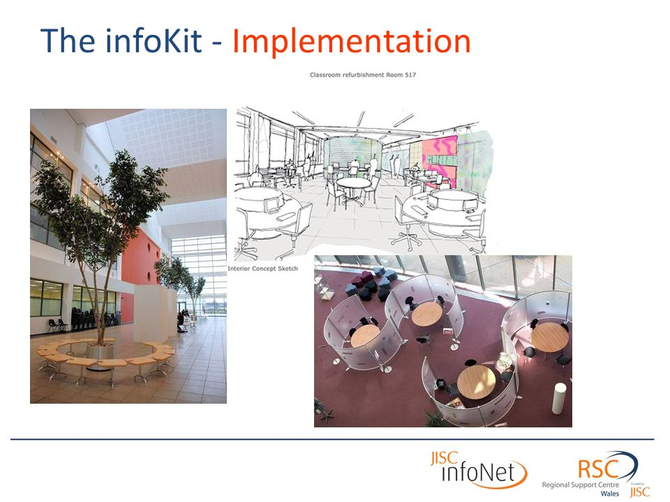 The infoKit - Implementation