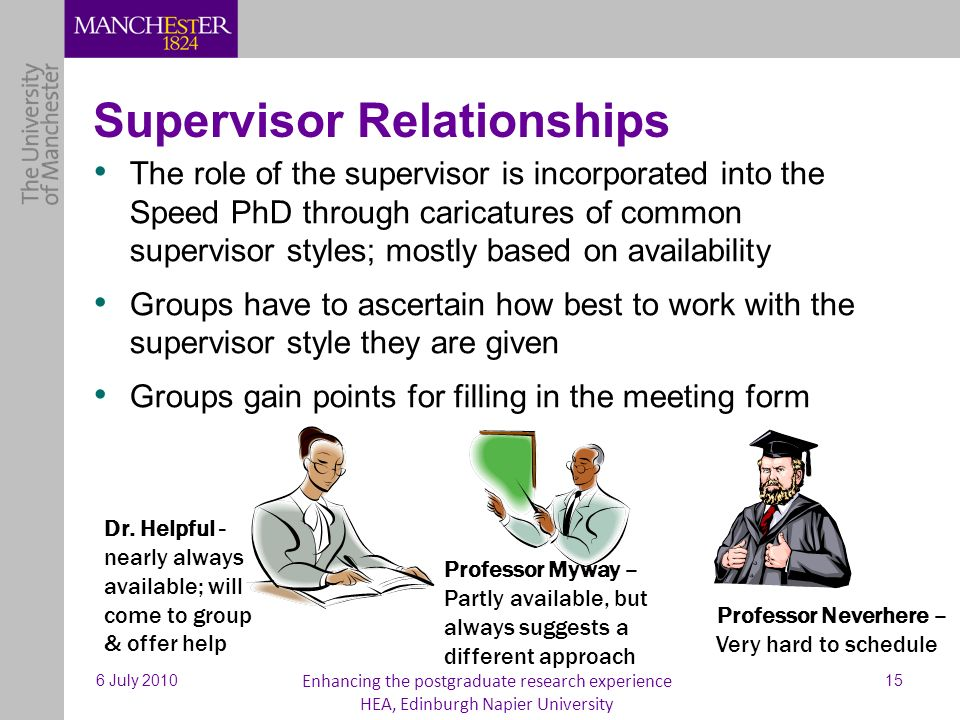 Supervisor Relationships The role of the supervisor is incorporated into the Speed PhD through caricatures of common supervisor styles; mostly based o