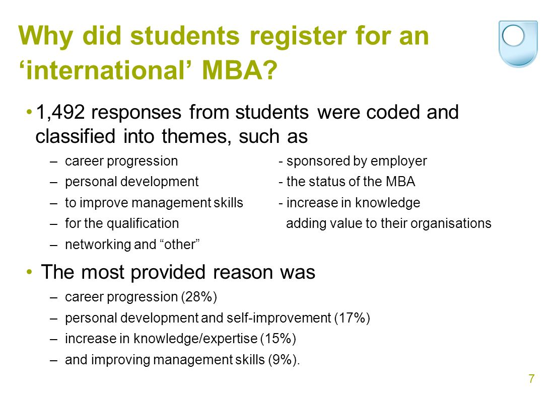 7 Why did students register for an international MBA.