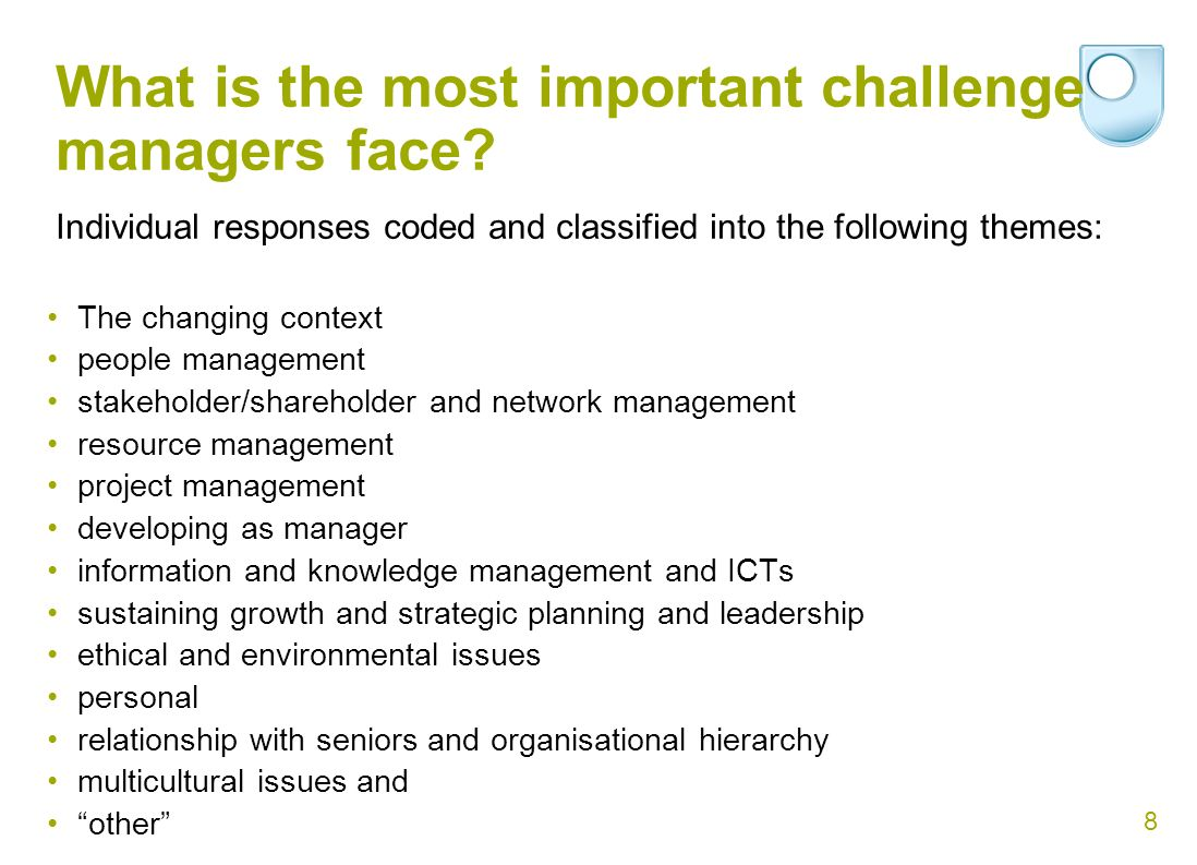 9 Challenges by stakeholder group StudentsTutorsFaculty and administrators Sponsors 1 People management The changing context* The changing context The changing context; people management 2 Developing as manager/ becoming a leader Developing as manager Resource management Developing as a manager Ethics 3 Sustaining growth/ strategic planning/ leadership *Students ranked the changing context as 4 th most important challenge while the other stakeholders consider it to be the most important challenge managers face.