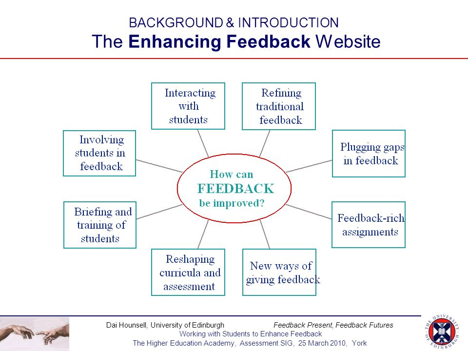 Dai Hounsell, University of Edinburgh Feedback Present, Feedback Futures Working with Students to Enhance Feedback The Higher Education Academy, Assessment SIG, 25 March 2010, York BACKGROUND & INTRODUCTION Overview of Keynote I.
