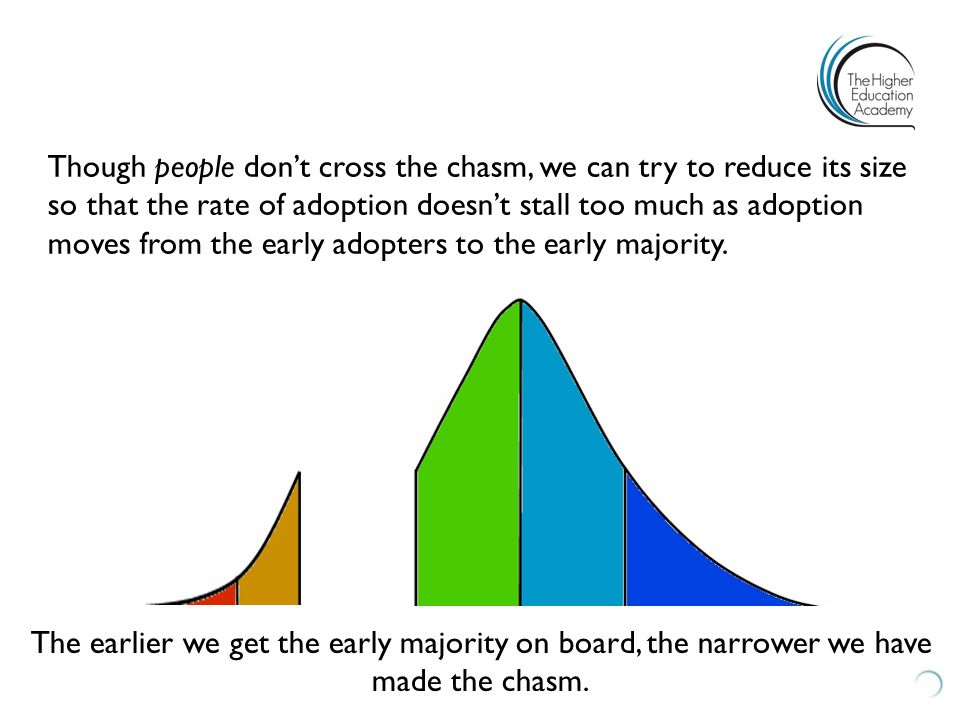 Though people dont cross the chasm, we can try to reduce its size so that the rate of adoption doesnt stall too much as adoption moves from the early adopters to the early majority.