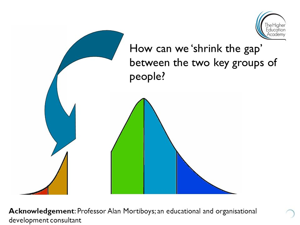 How can we shrink the gap between the two key groups of people.