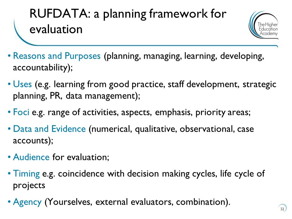Reasons and Purposes (planning, managing, learning, developing, accountability); Uses (e.g.