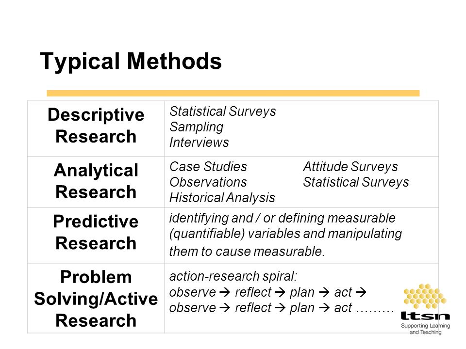 Typical Methods Descriptive Research Statistical Surveys Sampling Interviews Analytical Research Case Studies Attitude Surveys Observations Statistica
