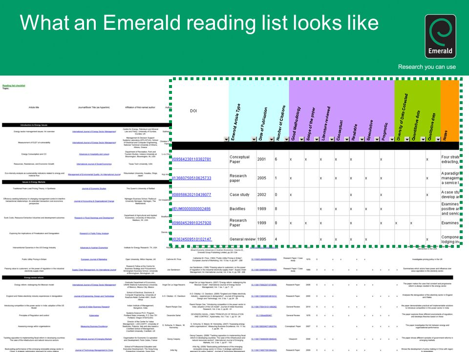 What an Emerald reading list looks like
