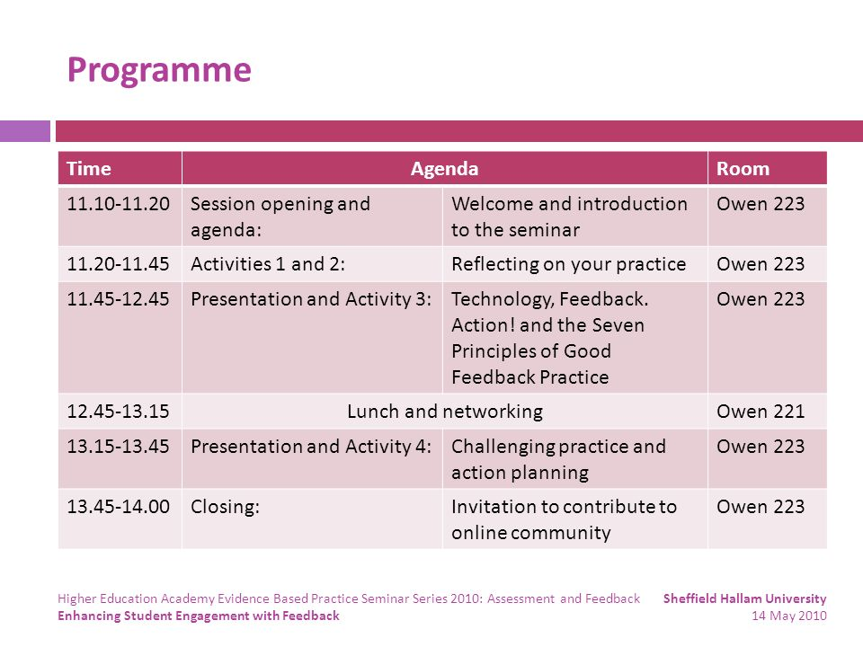 Programme TimeAgendaRoom 11.10-11.20Session opening and agenda: Welcome and introduction to the seminar Owen 223 11.20-11.45Activities 1 and 2:Reflecting on your practiceOwen 223 11.45-12.45Presentation and Activity 3:Technology, Feedback.