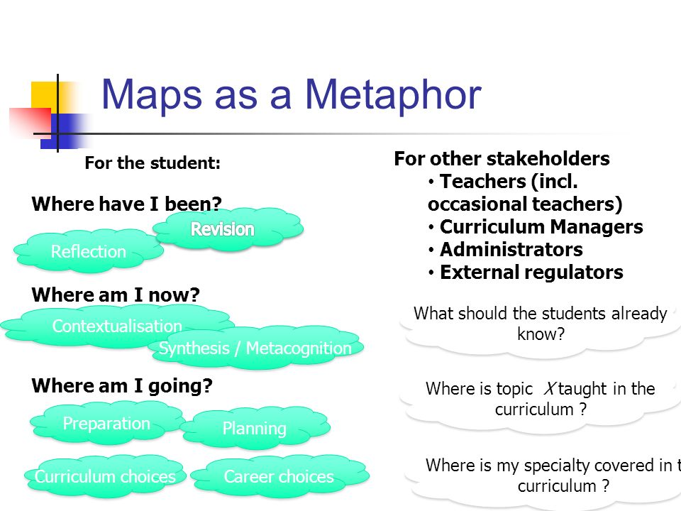 Maps as a Metaphor For other stakeholders Teachers (incl.