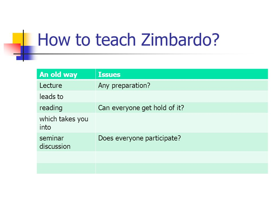 How to teach Zimbardo. An old wayIssues LectureAny preparation.