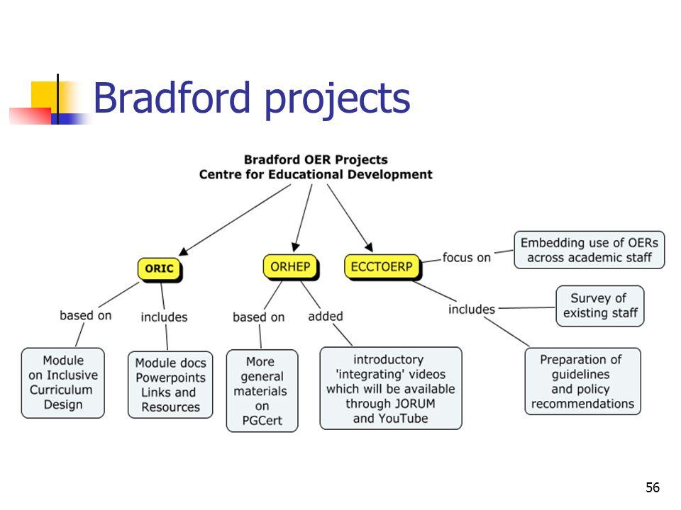 Bradford projects 56