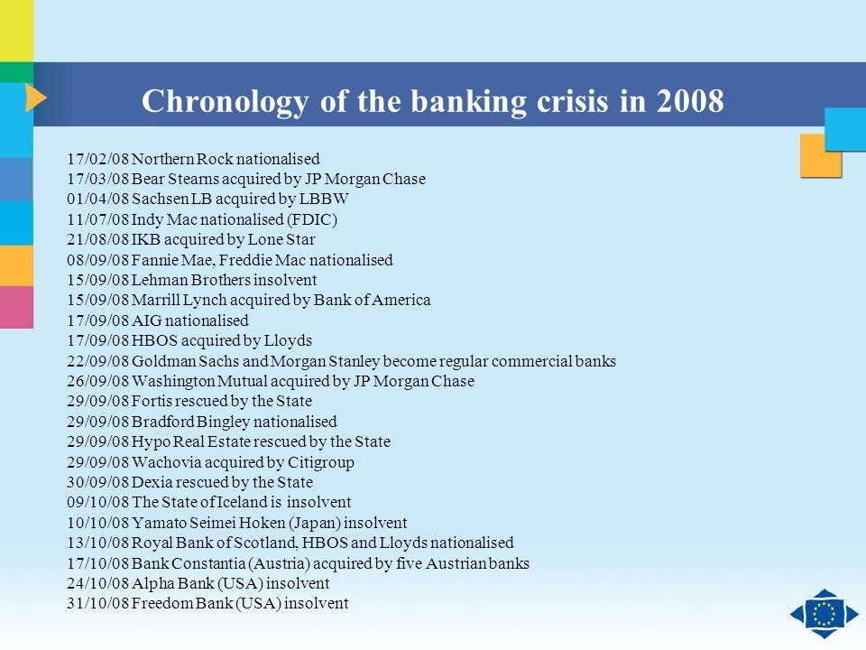 Click to edit Master title style Click to edit Master text styles Second level Third level Fourth level Fifth level 7 Chronology of the banking crisis