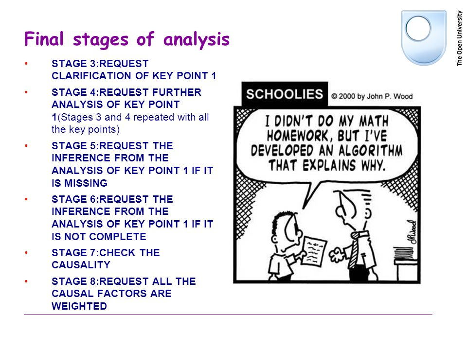 Final stages of analysis STAGE 3:REQUEST CLARIFICATION OF KEY POINT 1 STAGE 4:REQUEST FURTHER ANALYSIS OF KEY POINT 1(Stages 3 and 4 repeated with all the key points) STAGE 5:REQUEST THE INFERENCE FROM THE ANALYSIS OF KEY POINT 1 IF IT IS MISSING STAGE 6:REQUEST THE INFERENCE FROM THE ANALYSIS OF KEY POINT 1 IF IT IS NOT COMPLETE STAGE 7:CHECK THE CAUSALITY STAGE 8:REQUEST ALL THE CAUSAL FACTORS ARE WEIGHTED