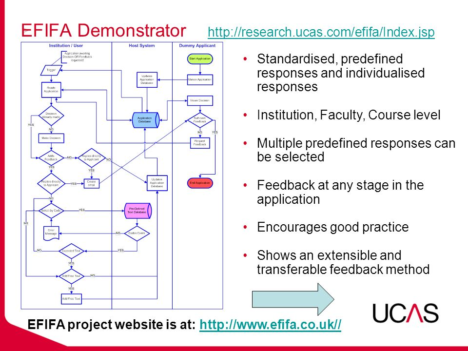 EFIFA Demonstrator http://research.ucas.com/efifa/Index.jsp http://research.ucas.com/efifa/Index.jsp EFIFA project website is at: http://www.efifa.co.