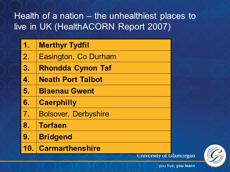 Health of a nation – the unhealthiest places to live in UK (HealthACORN Report 2007) 1.Merthyr Tydfil 2.Easington, Co Durham 3.Rhondda Cynon Taf 4.Neath Port Talbot 5.Blaenau Gwent 6.Caerphilly 7.7.Bolsover, Derbyshire 8.Torfaen 9.Bridgend 10.Carmarthenshire