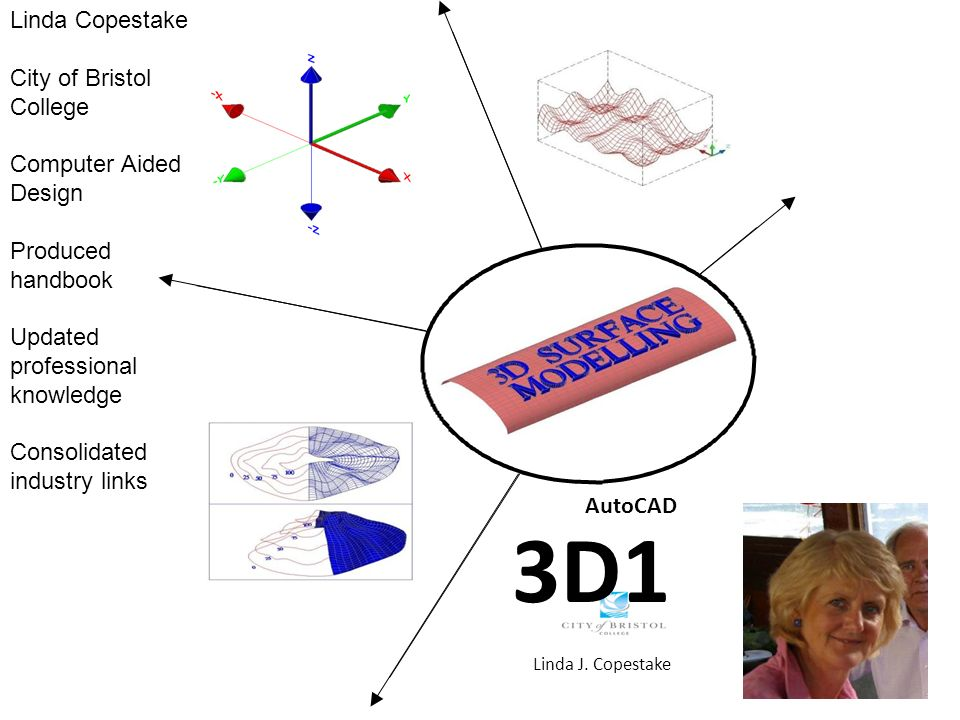 AutoCAD 3D1 Linda J. Copestake Linda Copestake City of Bristol College Computer Aided Design Produced handbook Updated professional knowledge Consolid