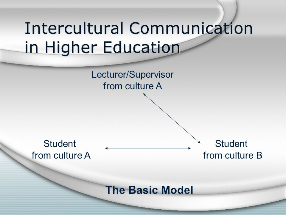 Intercultural Communication in Higher Education Lecturer/Supervisor from culture A Student from culture B Student from culture A The Basic Model