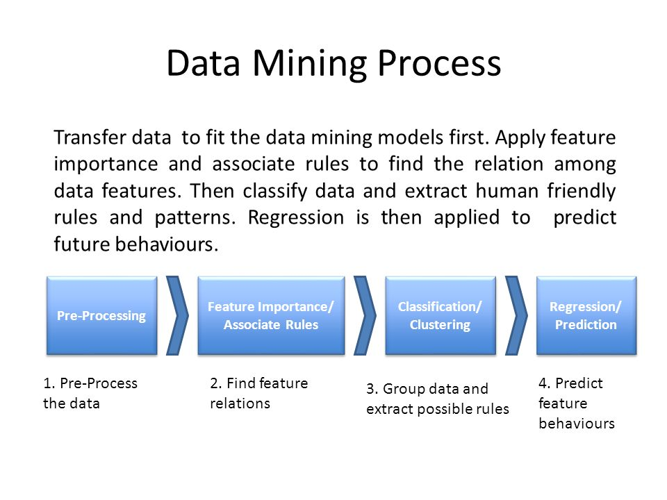 Data Mining Process Transfer data to fit the data mining models first. Apply feature importance and associate rules to find the relation among data fe