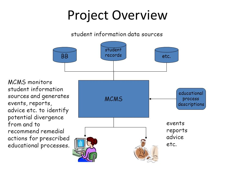 Finding Relations : student data However, the frequency of BB access is not related to the student academic performance.