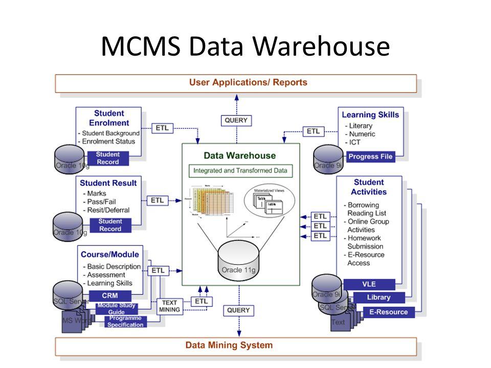 MCMS Data Warehouse
