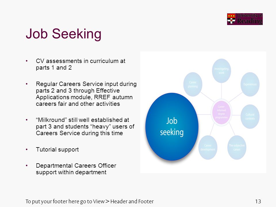 To put your footer here go to View > Header and Footer13 Job Seeking CV assessments in curriculum at parts 1 and 2 Regular Careers Service input during parts 2 and 3 through Effective Applications module, RREF autumn careers fair and other activities Milkround still well established at part 3 and students heavy users of Careers Service during this time Tutorial support Departmental Careers Officer support within department