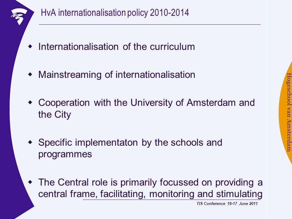 HvA internationalisation policy 2010-2014 Internationalisation of the curriculum Mainstreaming of internationalisation Cooperation with the University