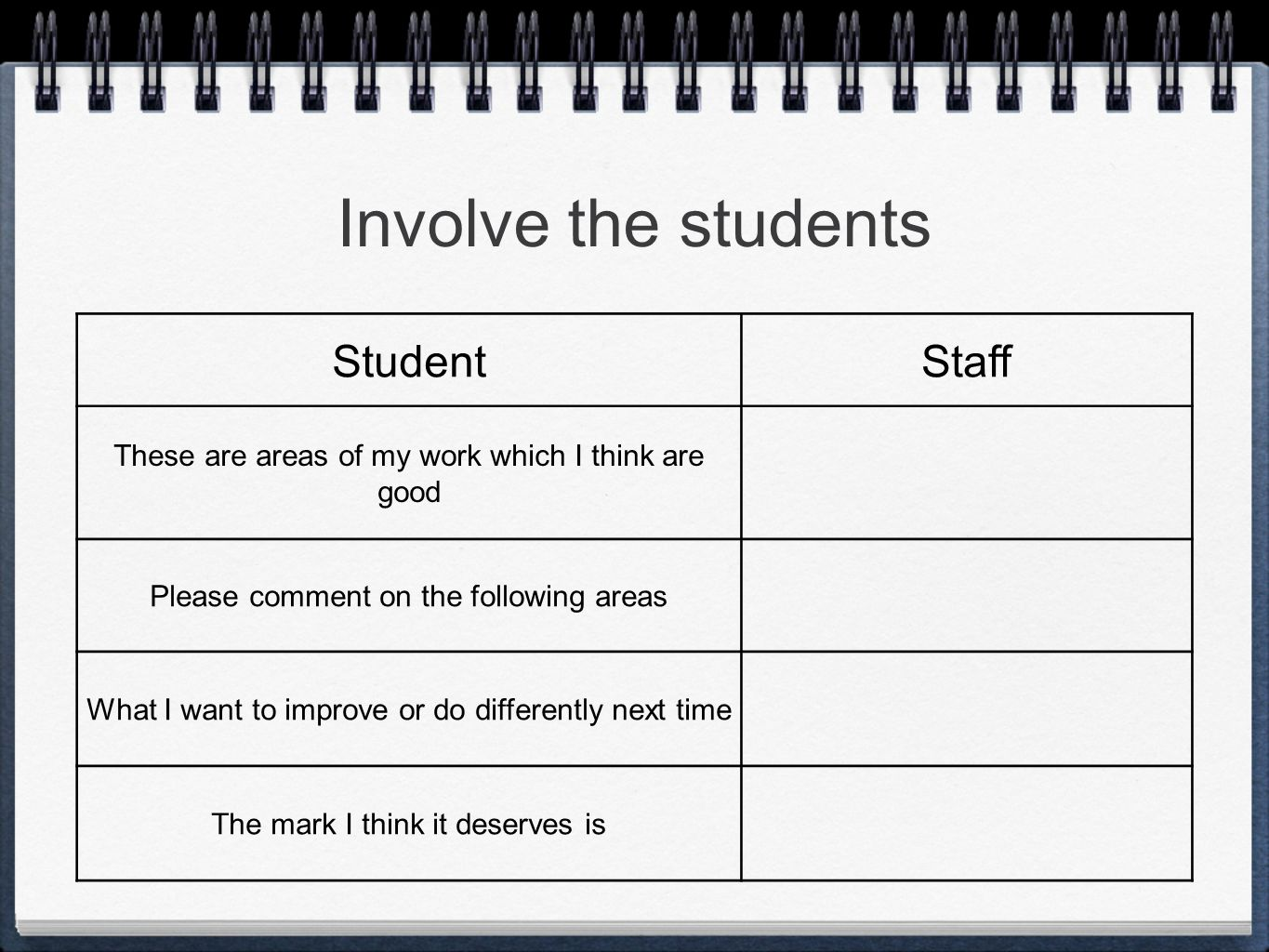 Involve the students StudentStaff These are areas of my work which I think are good Please comment on the following areas What I want to improve or do differently next time The mark I think it deserves is
