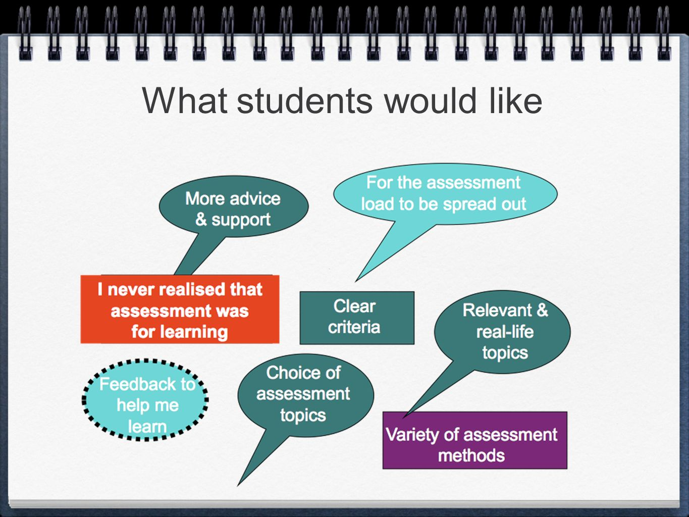 Assessment methods can affect the type and usefulness of the feedback given