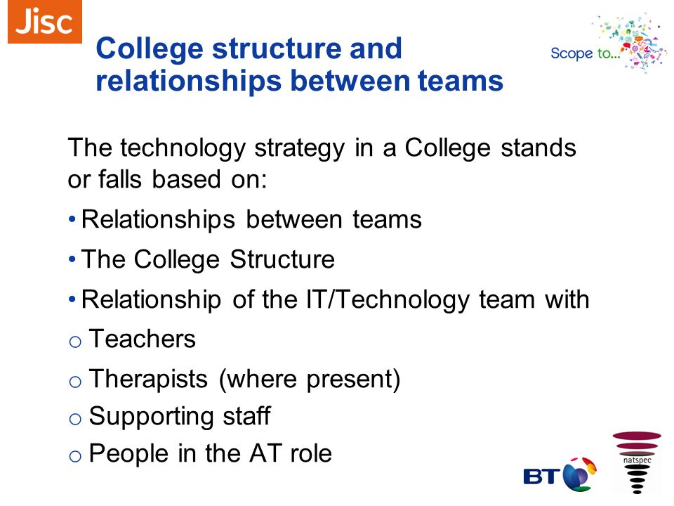 College structure and relationships between teams The technology strategy in a College stands or falls based on: Relationships between teams The Colle