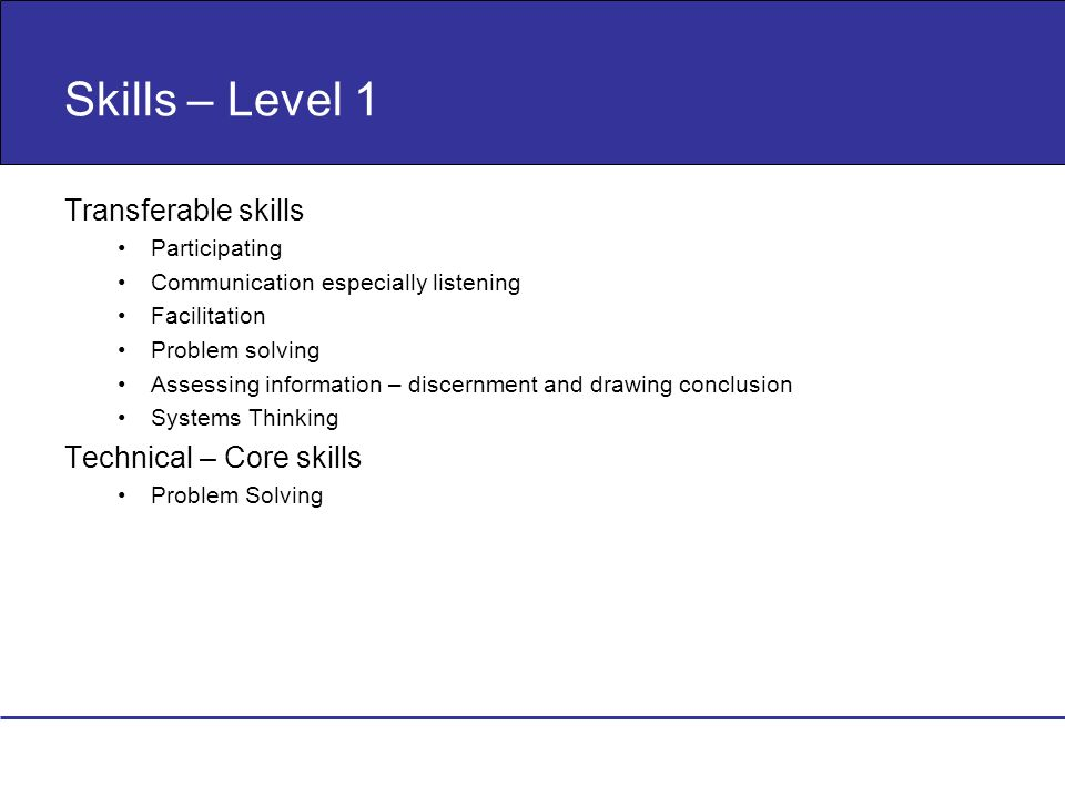 Skills – Level 1 Transferable skills Participating Communication especially listening Facilitation Problem solving Assessing information – discernment and drawing conclusion Systems Thinking Technical – Core skills Problem Solving
