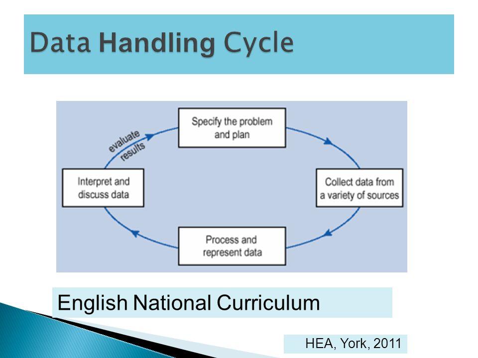 English National Curriculum