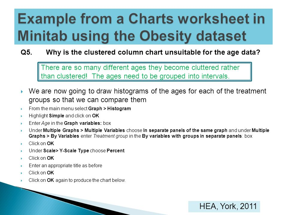 Q5.Why is the clustered column chart unsuitable for the age data? We are now going to draw histograms of the ages for each of the treatment groups so