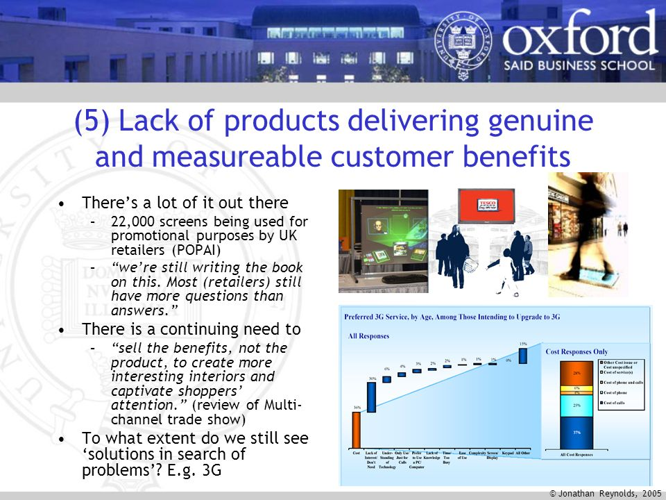 © Jonathan Reynolds, 2005 (5) Lack of products delivering genuine and measureable customer benefits Theres a lot of it out there –22,000 screens being used for promotional purposes by UK retailers (POPAI) –were still writing the book on this.