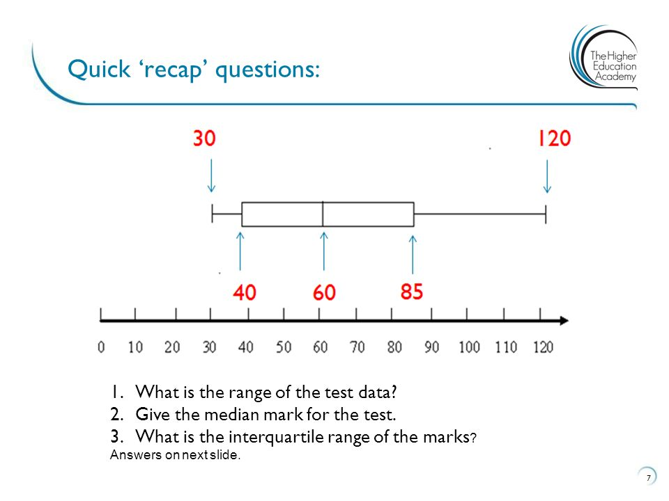 30 120 Quick recap questions: 7 85 6040 1.What is the range of the test data? 2.Give the median mark for the test. 3.What is the interquartile range o