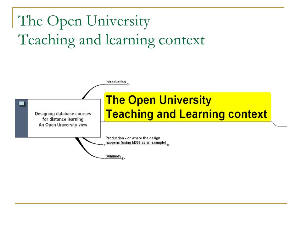 The Open University Teaching and learning context