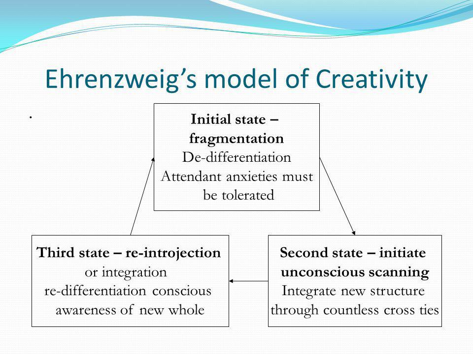 Ehrenzweigs model of Creativity.