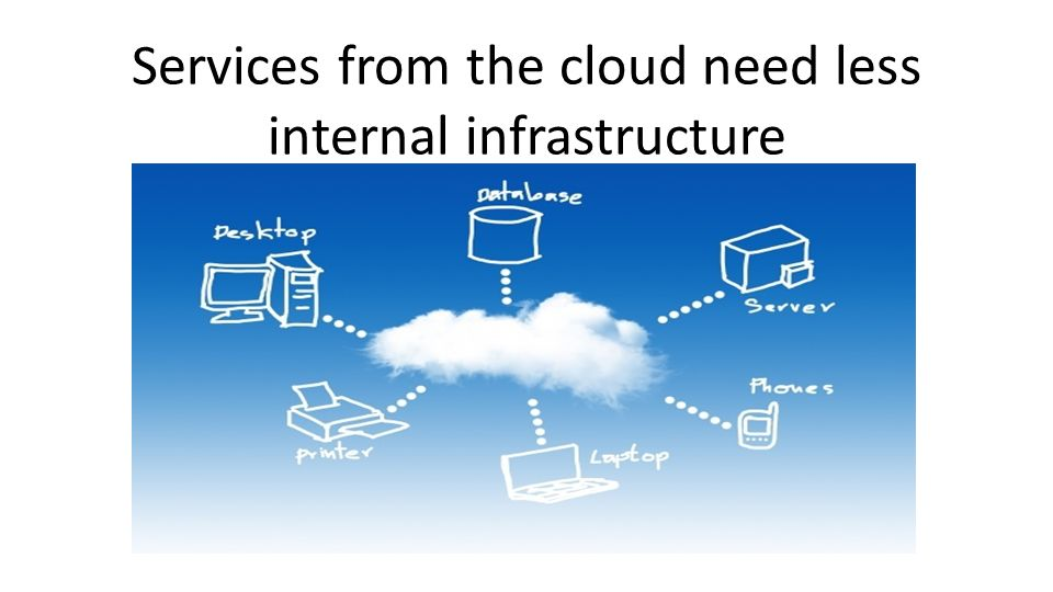Services from the cloud need less internal infrastructure