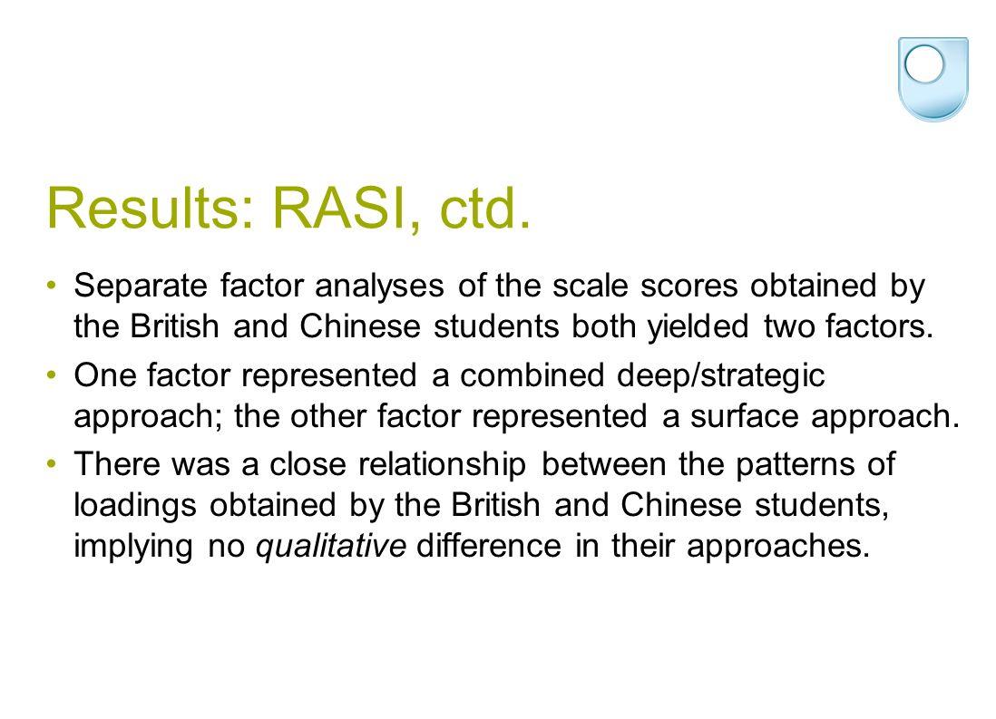 Results: RASI, ctd.