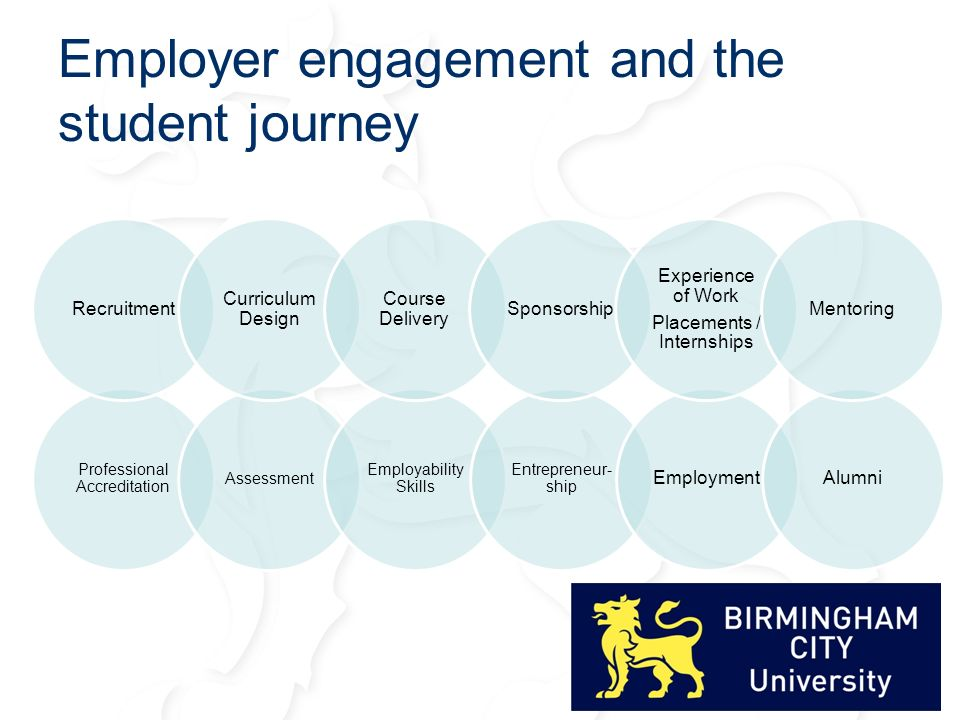 Employer engagement and the student journey Professional Accreditation Assessment Employability Skills Entrepreneur- ship EmploymentAlumni Recruitment Curriculum Design Course Delivery Sponsorship Experience of Work Placements / Internships Mentoring