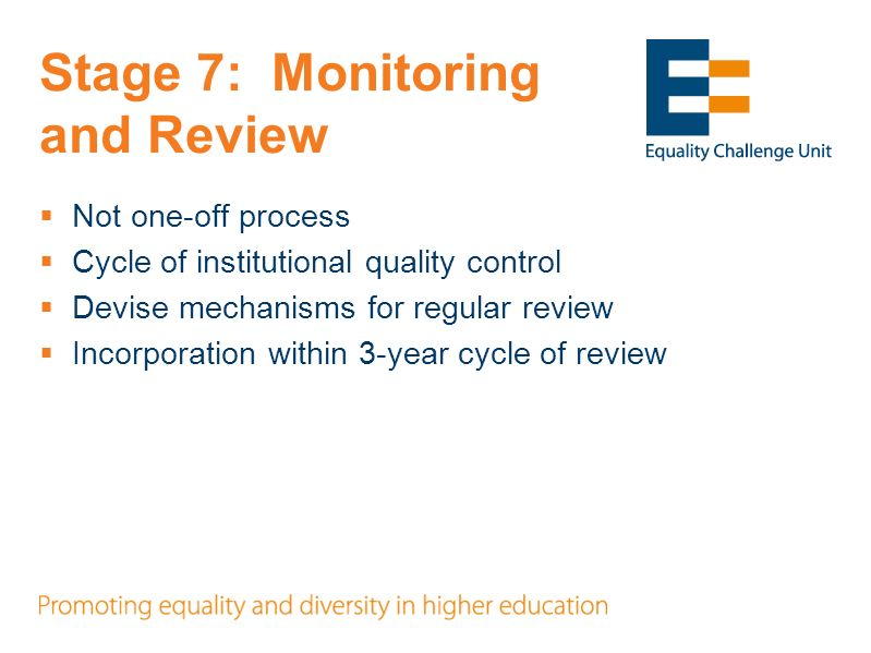 Stage 7: Monitoring and Review Not one-off process Cycle of institutional quality control Devise mechanisms for regular review Incorporation within 3-year cycle of review
