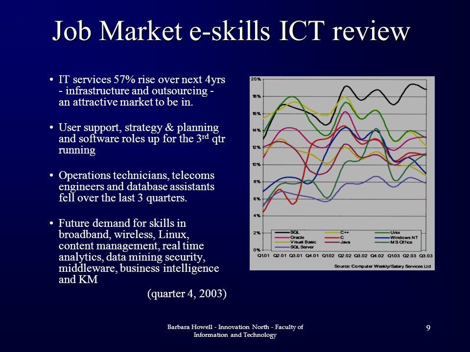 Barbara Howell - Innovation North - Faculty of Information and Technology 9 Job Market e-skills ICT review IT services 57% rise over next 4yrs - infrastructure and outsourcing - an attractive market to be in.