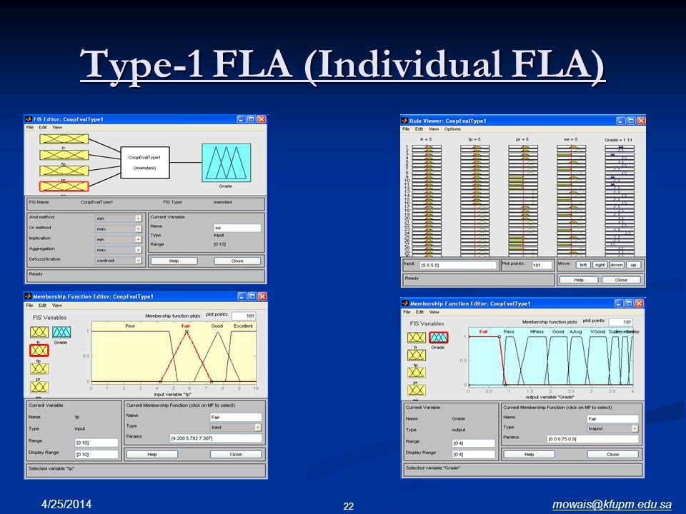 mowais@kfupm.edu.sa4/25/2014 22 Type-1 FLA (Individual FLA)