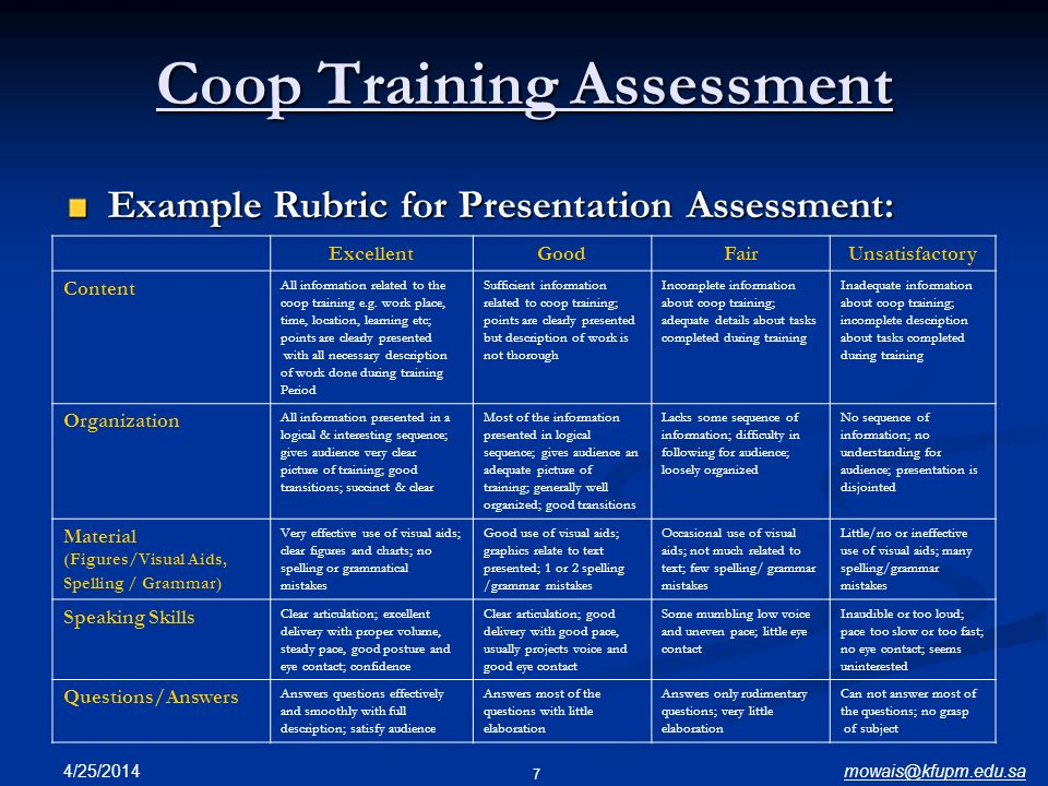 mowais@kfupm.edu.sa4/25/2014 7 Coop Training Assessment ExcellentGoodFairUnsatisfactory Content All information related to the coop training e.g. work