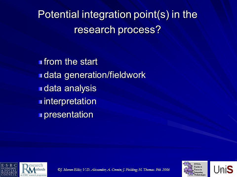 ©J. Moran-Ellis; V.D. Alexander; A. Cronin; J. Fielding; H. Thomas. Feb. 2006 12 Potential integration point(s) in the research process? from the star