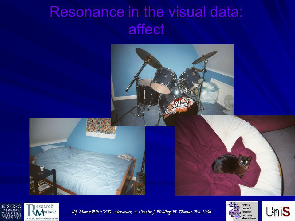 ©J. Moran-Ellis; V.D. Alexander; A. Cronin; J. Fielding; H. Thomas. Feb. 2006 27 Resonance in the visual data: affect