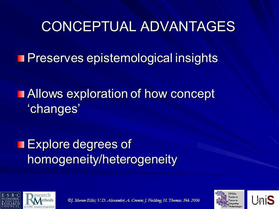 ©J. Moran-Ellis; V.D. Alexander; A. Cronin; J. Fielding; H. Thomas. Feb. 2006 29 CONCEPTUAL ADVANTAGES Preserves epistemological insights Allows explo