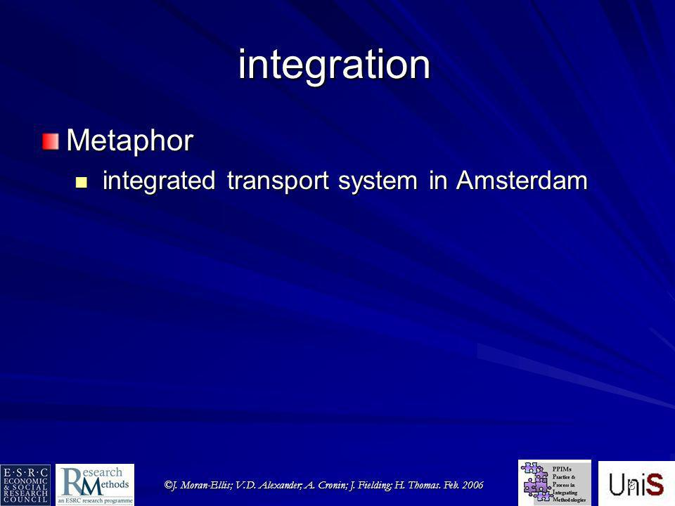 ©J. Moran-Ellis; V.D. Alexander; A. Cronin; J. Fielding; H. Thomas. Feb. 2006 8 integration Metaphor integrated transport system in Amsterdam integrat