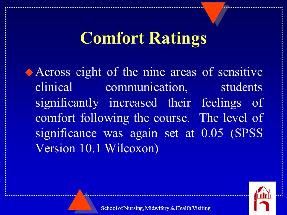 School of Nursing, Midwifery & Health Visiting Comfort Ratings u Across eight of the nine areas of sensitive clinical communication, students signific