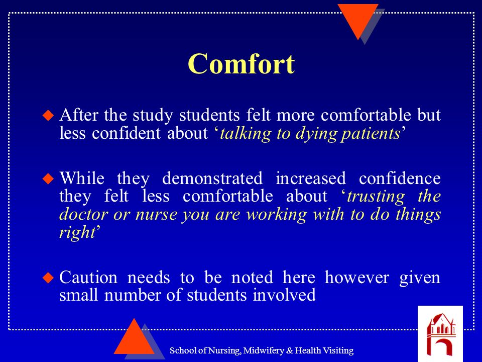 School of Nursing, Midwifery & Health Visiting Comfort u After the study students felt more comfortable but less confident about talking to dying pati