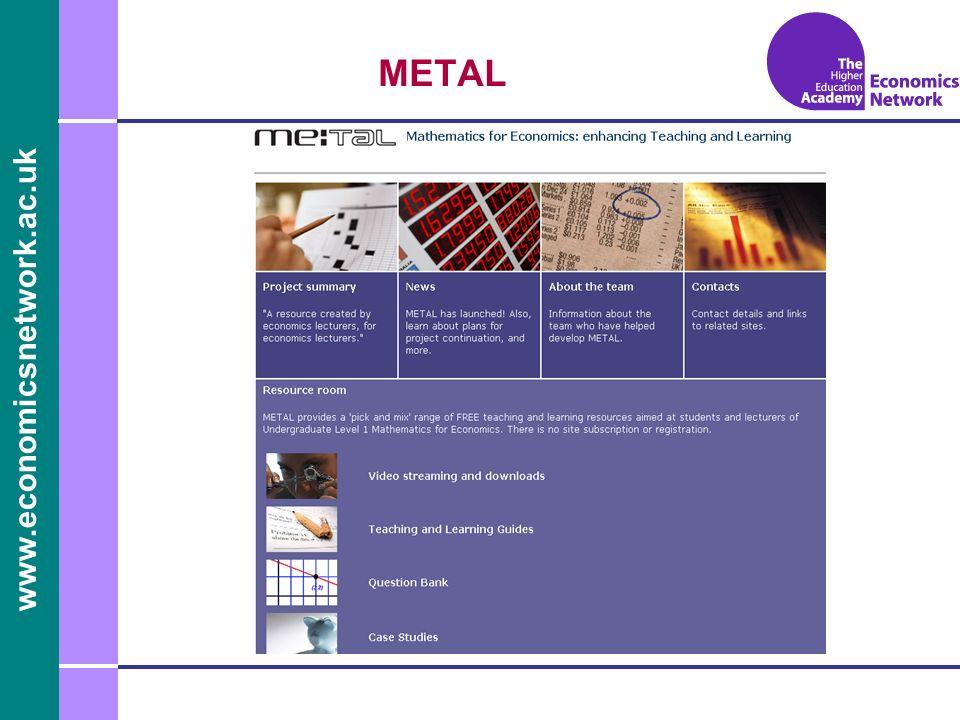 www.economicsnetwork.ac.uk www.economics.ltsn.ac.uk METAL