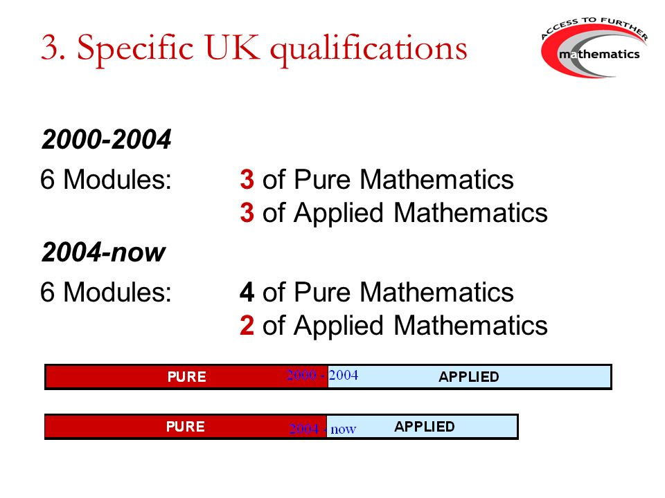 3. Specific UK qualifications 2000-2004 6 Modules: 3 of Pure Mathematics 3 of Applied Mathematics 2004-now 6 Modules: 4 of Pure Mathematics 2 of Appli